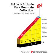 © Col de la Croix de Fer - <em>Maurienne Tourisme - La Flamme Rouge</em>
