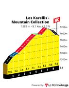 © Montée des Karellis - <em>Maurienne Tourisme - La Flamme Rouge</em>