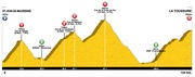 © Passage du Tour de Savoie Mont-Blanc - <em>Tour de Savoie Mont Blanc</em>