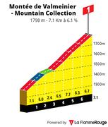 © Montée de Valmeinier - <em>Maurienne Tourisme - La Flamme Rouge</em>