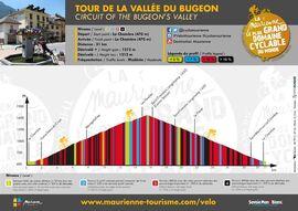 Tour de la Vallée du Bugeon
